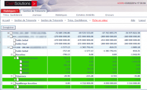 Screenshot of a liquidity report